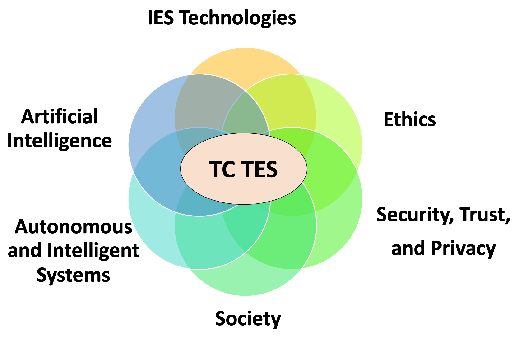 TC-TES scope